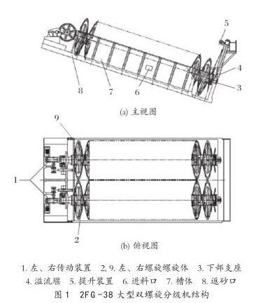 钢板房屋结构图
